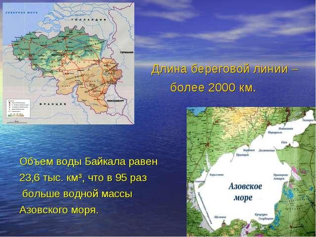 Длина береговой линии – более 2000 км. Объем воды Байкала равен 23,6 тыс. км...