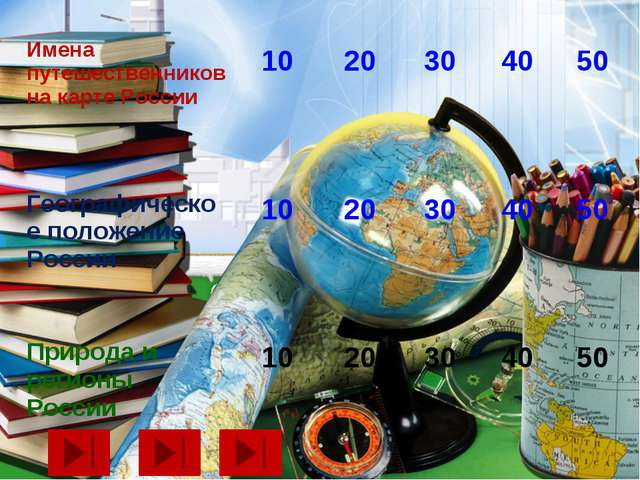 Имена путешественников на карте России  10  20  30  40  50 Географическ...
