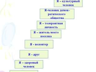 Я – гражданин России Я – культурный человек Я-человек демок- ратического обще