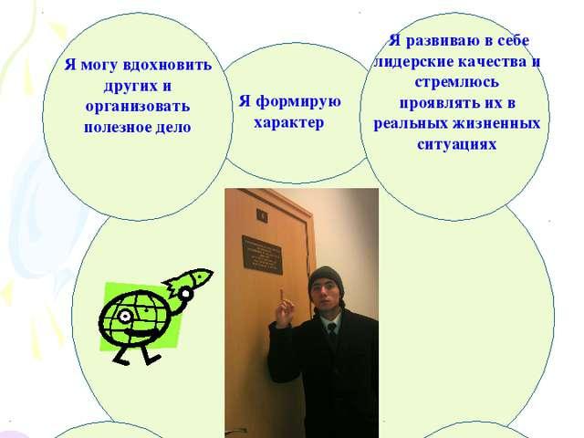 Лидер – преобразователь. Он не только проявляет себя, но и раскрывает в друг...
