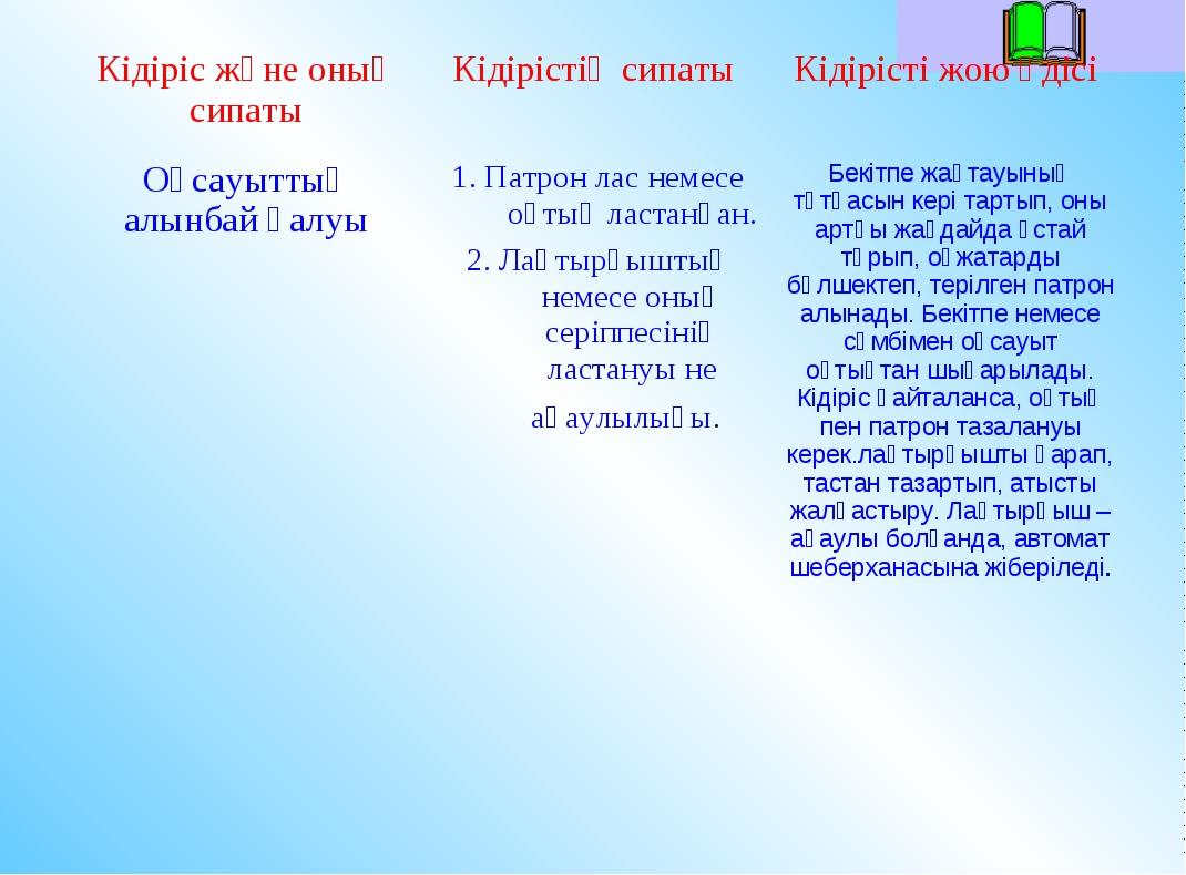 Кідіріс және оның сипатыКідірістің сипаты Кідірісті жою әдісі Оқсауыттың ал...