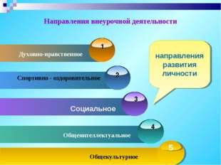 Направления внеурочной деятельности Духовно-нравственное Спортивно - оздорови