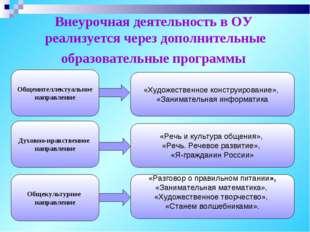 Внеурочная деятельность в ОУ реализуется через дополнительные образовательные