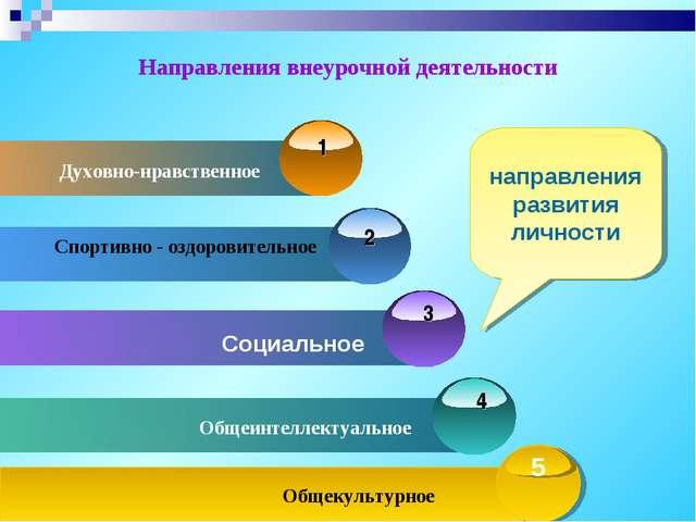Направления внеурочной деятельности Духовно-нравственное Спортивно - оздорови...