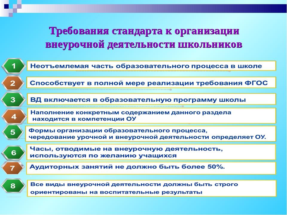 Требования стандарта к организации внеурочной деятельности школьников