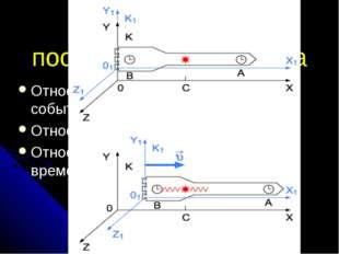 Следствия из постулатов Эйнштейна Относительность одновременности событий, От