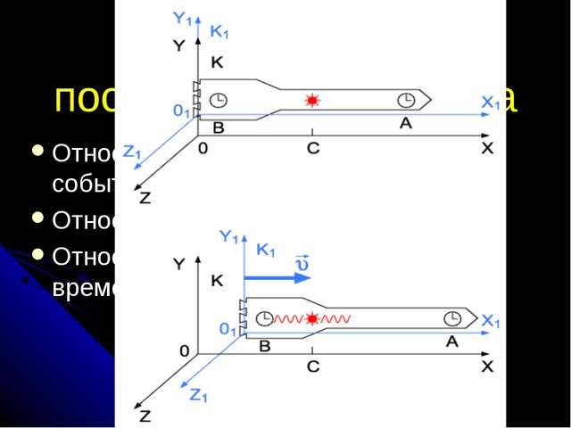 Следствия из постулатов Эйнштейна Относительность одновременности событий, От...