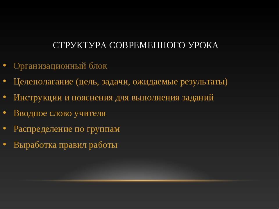 СТРУКТУРА СОВРЕМЕННОГО УРОКА Организационный блок Целеполагание (цель, задачи...