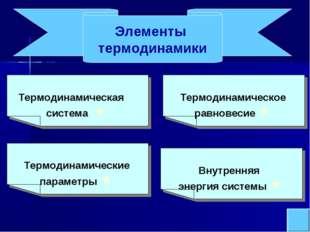 Элементы термодинамики Термодинамическая система  Термодинамические параметр