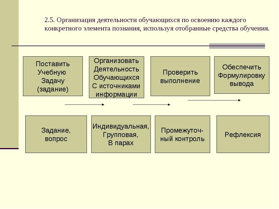2.5. Организация деятельности обучающихся по освоению каждого конкретного эле...