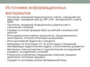 Источники информационных материалов Протоколы заседаний педагогического совет