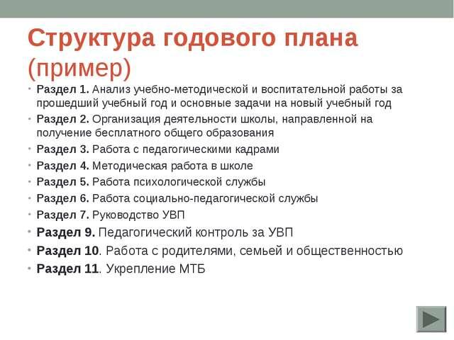 Структура годового плана (пример) Раздел 1. Анализ учебно-методической и восп...