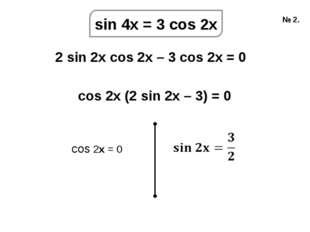 sin 4x = 3 cos 2x 2 sin 2x cos 2x – 3 cos 2x = 0 cos 2x (2 sin 2x – 3) = 0 №