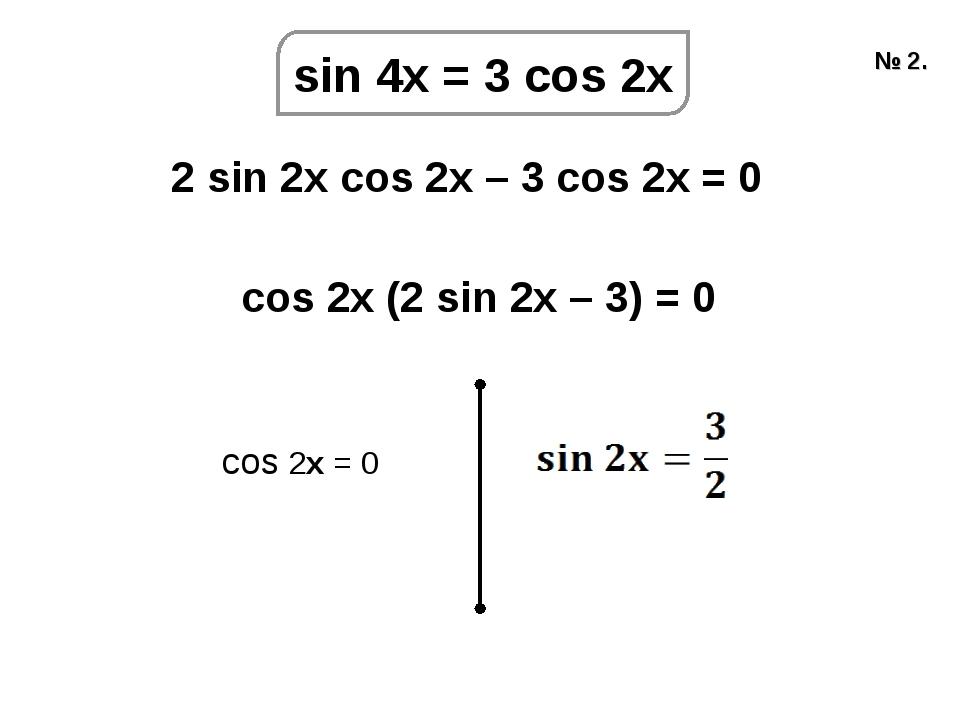 sin 4x = 3 cos 2x 2 sin 2x cos 2x – 3 cos 2x = 0 cos 2x (2 sin 2x – 3) = 0 №...