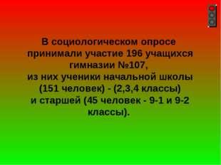 В социологическом опросе принимали участие 196 учащихся гимназии №107, из них