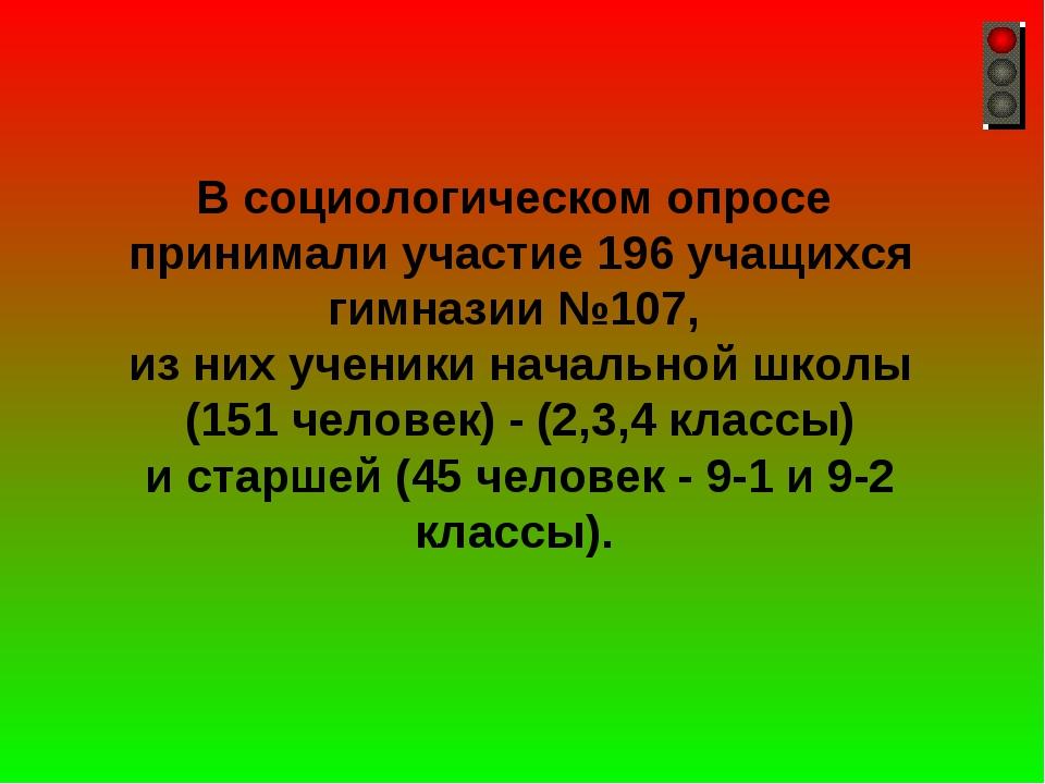 В социологическом опросе принимали участие 196 учащихся гимназии №107, из них...