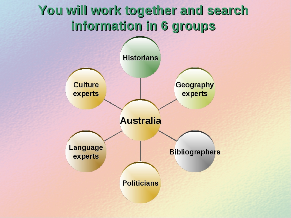 You will work together and search information in 6 groups