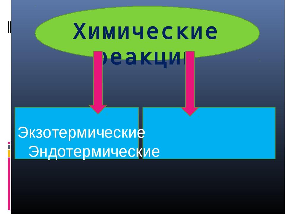 Химические реакции Экзотермические Эндотермические
