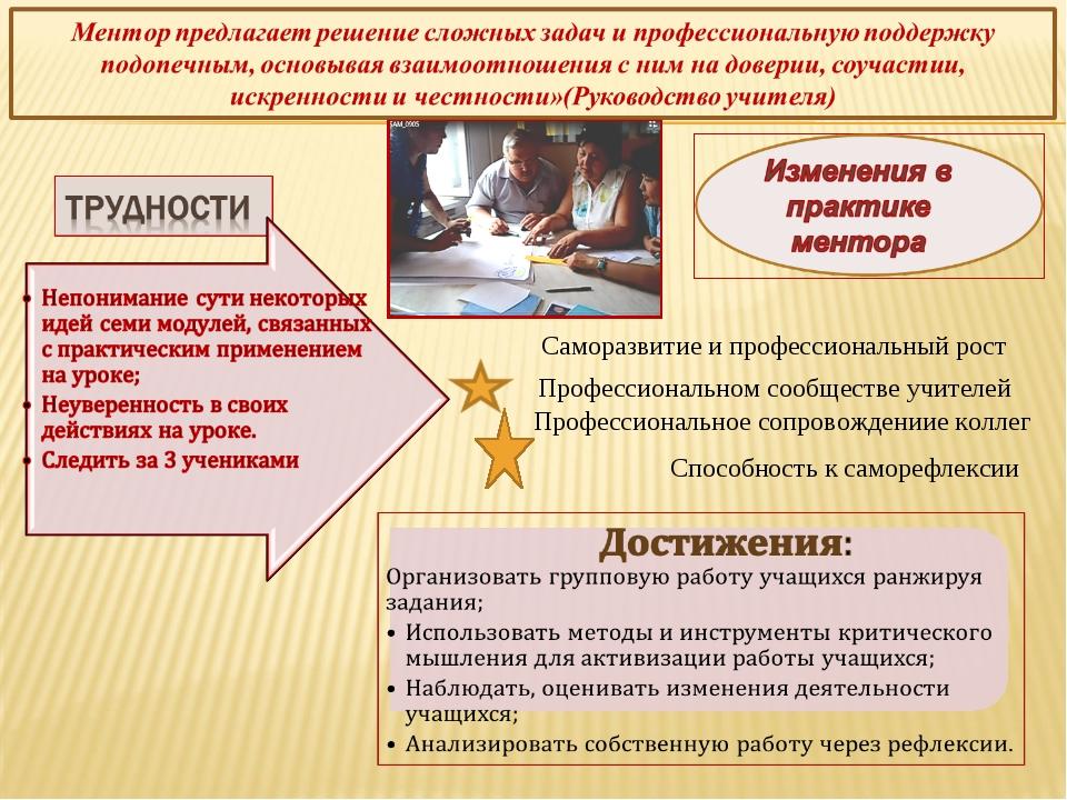 Саморазвитие и профессиональный рост Профессиональном сообществе учителей Про...