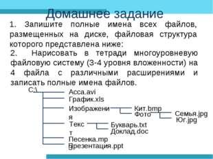 1. Запишите полные имена всех файлов, размещенных на диске, файловая структур