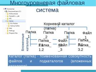 Многоуровневая файловая система Каталог (папка) - поименованная совокупность