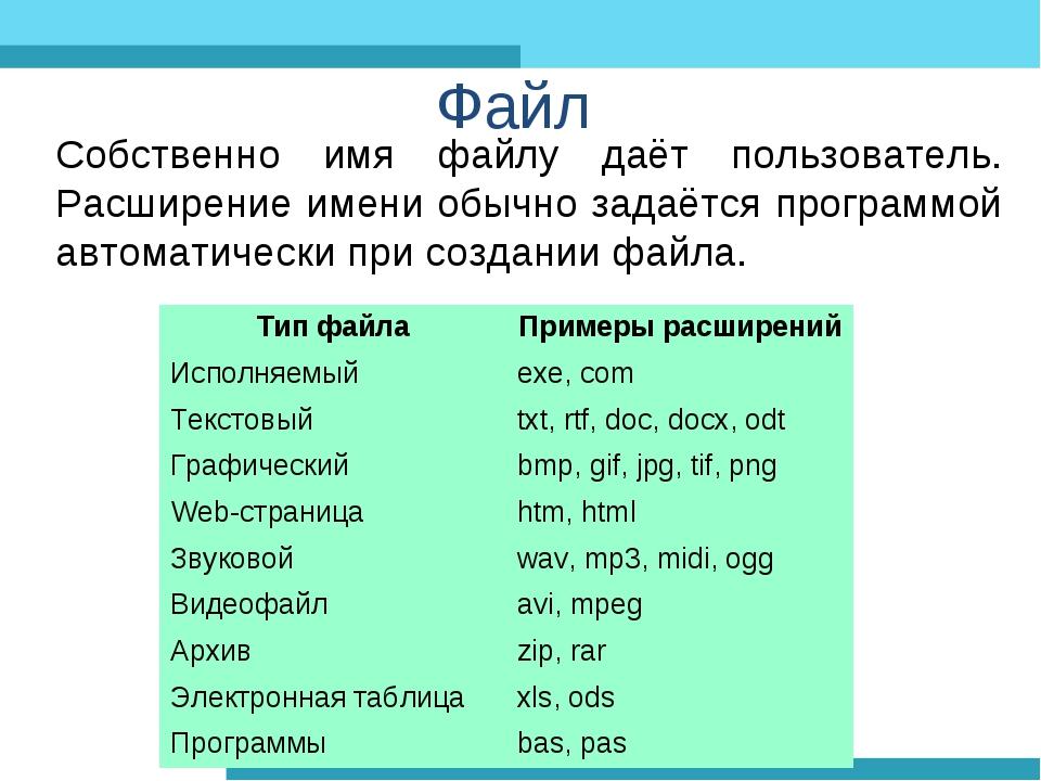 Собственно имя файлу даёт пользователь. Расширение имени обычно задаётся прог...