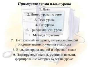Примерная схема плана урока 1. Дата 2. Номер урока по теме 3. Тема урока 4.
