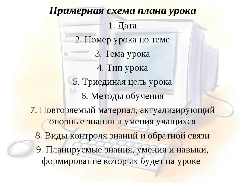 Примерная схема плана урока 1. Дата 2. Номер урока по теме 3. Тема урока 4....