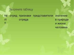 Заполните таблицу № п\потрядпризнаки отрядапредставителизначение в природ