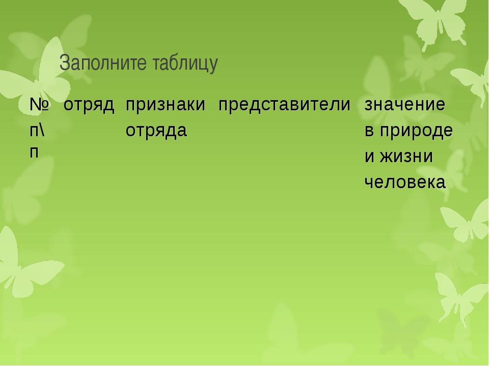 Заполните таблицу № п\потрядпризнаки отрядапредставителизначение в природ...