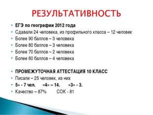 ЕГЭ по географии 2012 года Сдавали 24 человека, из профильного класса – 12 че