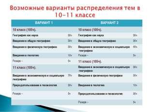 ВАРИАНТ 1ВАРИАНТ 2 10 класс (105ч).10 класс (105ч). География как наука