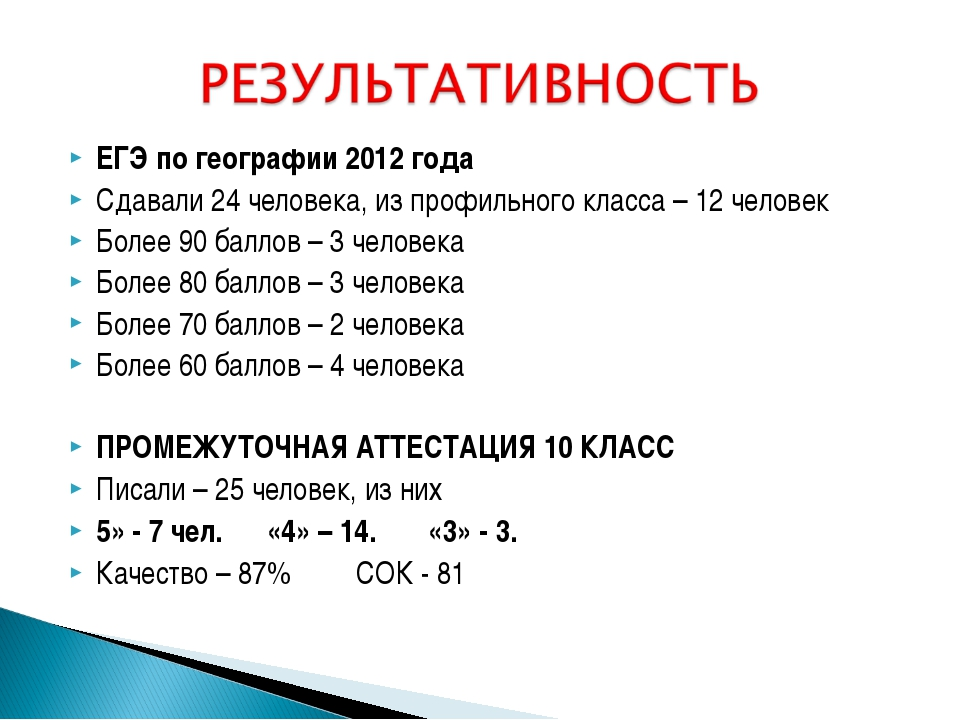 ЕГЭ по географии 2012 года Сдавали 24 человека, из профильного класса – 12 че...