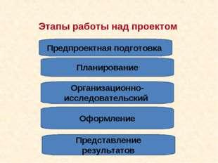 Этапы работы над проектом Предпроектная подготовка Планирование Организацион