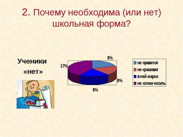 2. Почему необходима (или нет) школьная форма? Ученики «нет»