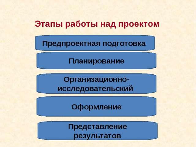 Этапы работы над проектом Предпроектная подготовка Планирование Организацион...