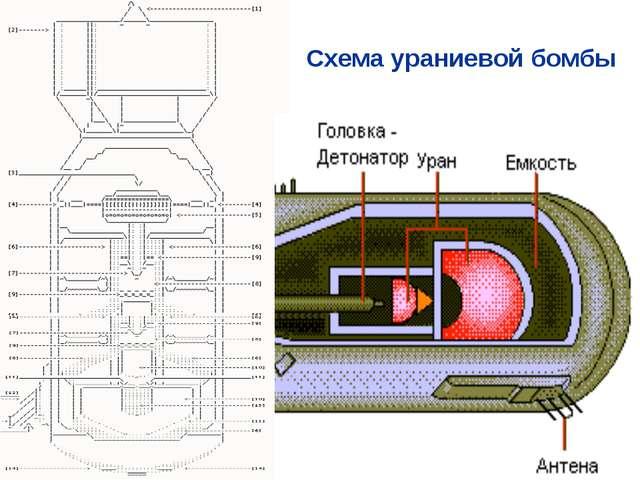 Схема ураниевой бомбы