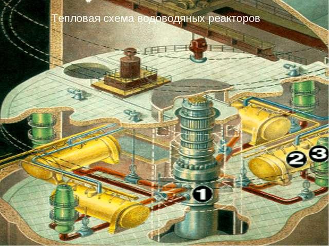 Тепловая схема водоводяных реакторов