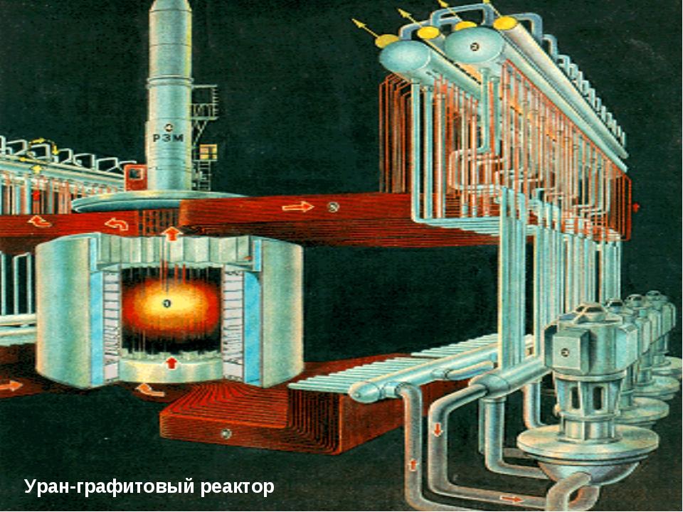 Уран-графитовый реактор
