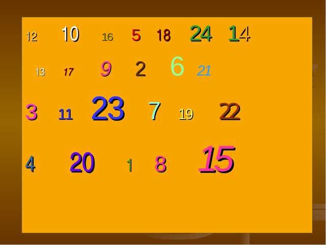 10 16 5 18 24 14 13 17 9 2 6 21 3 11 23 7 19 22 4 20 1 8 15