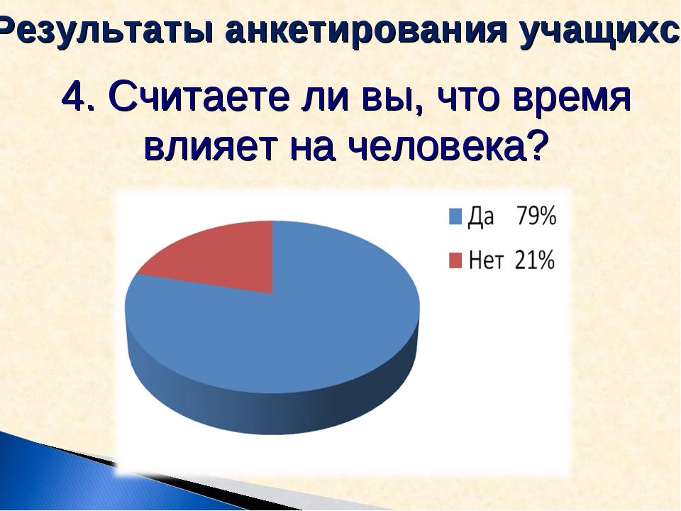 4. Считаете ли вы, что время влияет на человека? Результаты анкетирования уч...