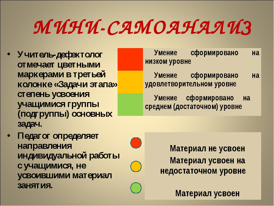 МИНИ-САМОАНАЛИЗ Учитель-дефектолог отмечает цветными маркерами в третьей коло...