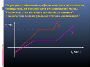 На рисунке изображены графики зависимости изменения температуры от времени дв