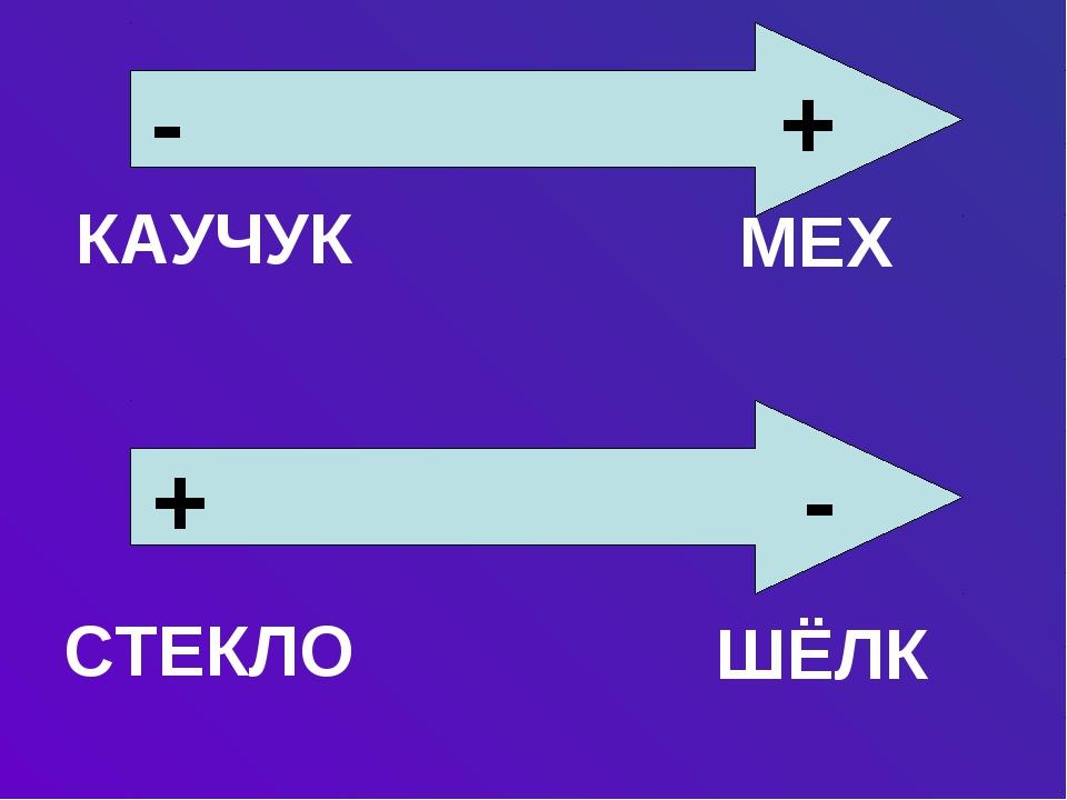 КАУЧУК СТЕКЛО МЕХ ШЁЛК - + + -