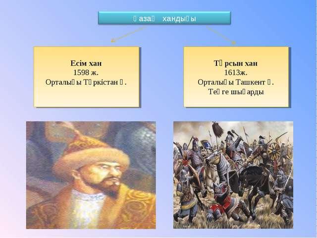 Есім хан 1598 ж. Орталығы Түркістан қ. Тұрсын хан 1613ж. Орталығы Ташкент қ....