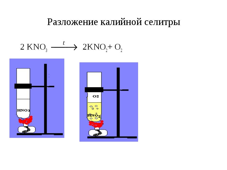Разложение калийной селитры 2 KNO3  2KNO2+ O2
