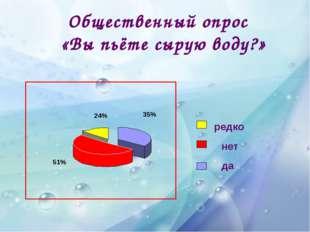 редко нет да 35% 51% Общественный опрос «Вы пьёте сырую воду?» 24%