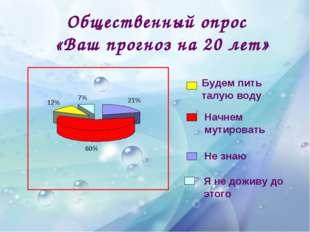 Будем пить талую воду Начнем мутировать Не знаю 21% 60% 12% 7% Я не доживу до