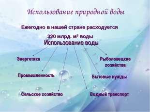 Использование природной воды Использование воды Промышленность Сельское хозяй