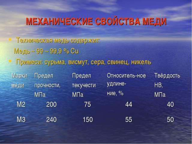 МЕХАНИЧЕСКИЕ СВОЙСТВА МЕДИ Техническая медь содержит: Медь – 99 – 99,9 % Cu П...